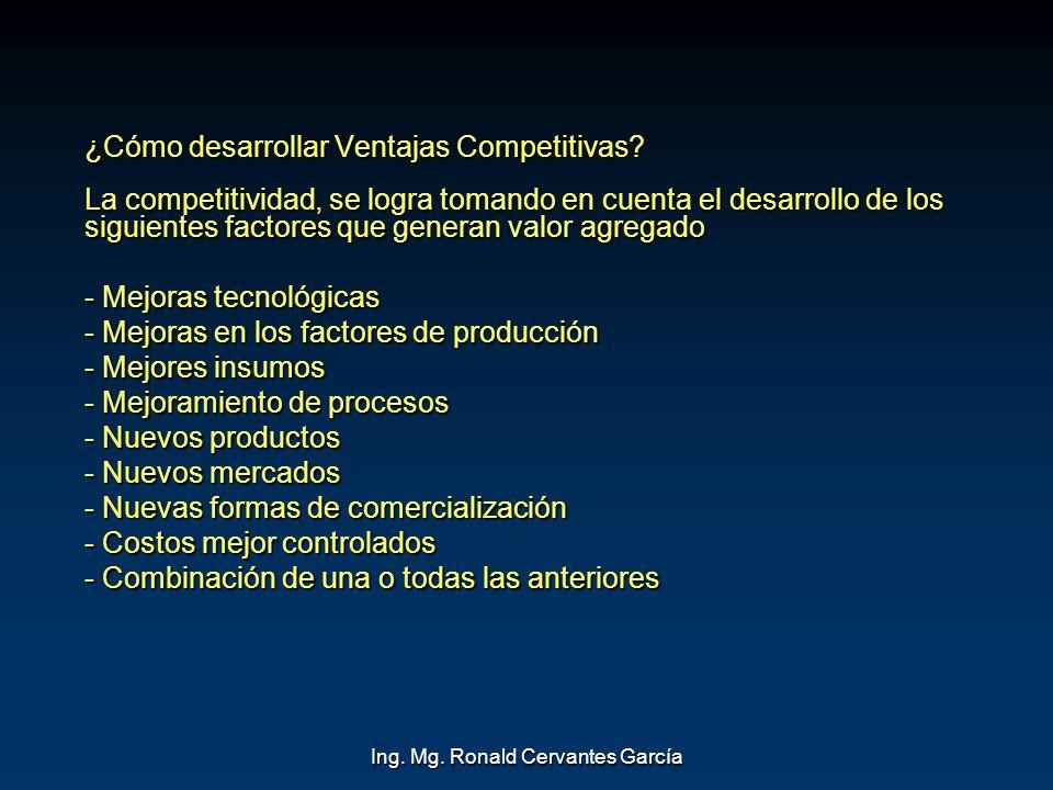 Ing. Mg. Ronald Cervantes García ¿Cómo desarrollar Ventajas Competitivas? La competitividad, se logra tomando en cuenta el desarrollo de los siguiente