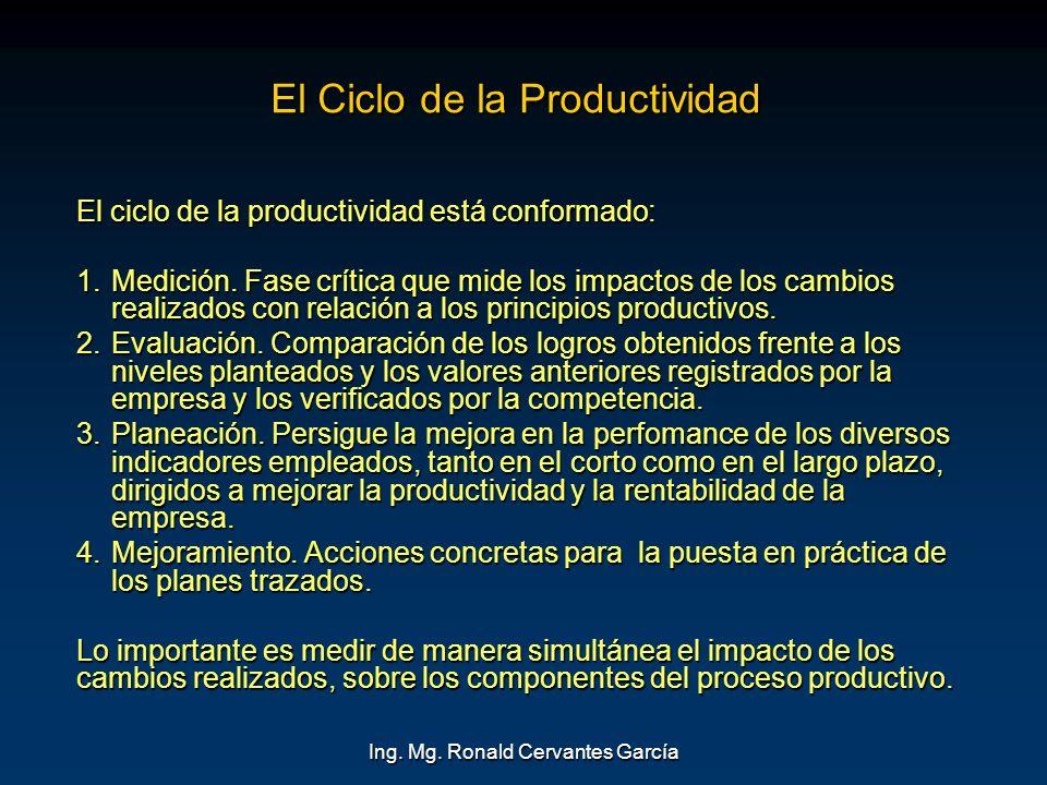 Ing. Mg. Ronald Cervantes García El Ciclo de la Productividad El ciclo de la productividad está conformado: 1. Medición. Fase crítica que mide los imp