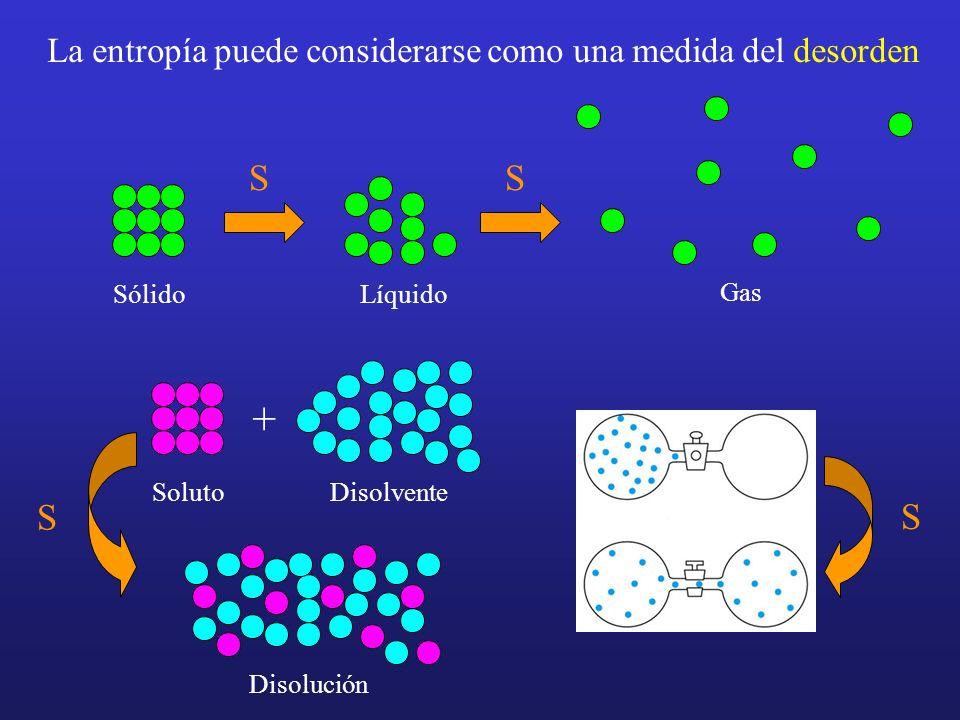 La entropía puede considerarse como una medida del desorden S SólidoLíquido Gas S S Soluto + Disolvente Disolución S