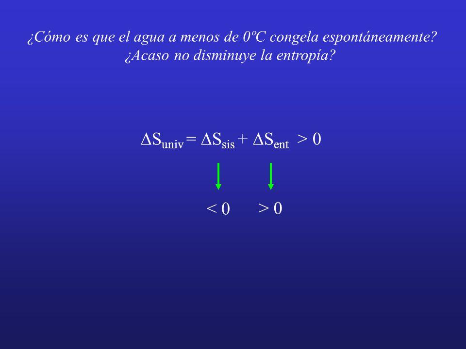 ¿Cómo es que el agua a menos de 0ºC congela espontáneamente? ¿Acaso no disminuye la entropía? S univ = S sis + S ent > 0 < 0 > 0
