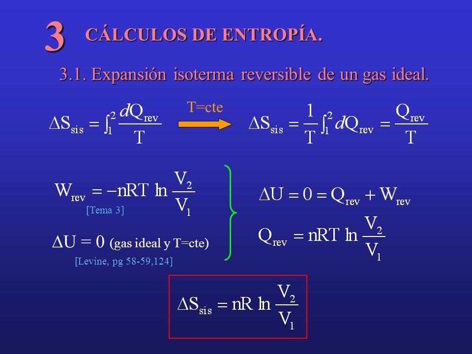 CÁLCULOS DE ENTROPÍA. 3 3.1. Expansión isoterma reversible de un gas ideal. T=cte [Levine, pg 58-59,124] U = 0 (gas ideal y T=cte) [Tema 3]