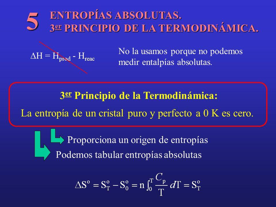 ENTROPÍAS ABSOLUTAS. 3 er PRINCIPIO DE LA TERMODINÁMICA. 5 H = H prod - H reac No la usamos porque no podemos medir entalpías absolutas. 3 er Principi