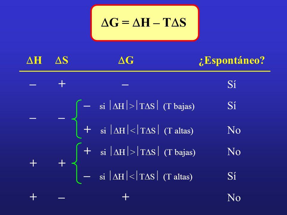 G = H – T S H S G¿Espontáneo? – + – Sí – si H > T S (T bajas) Sí – + si H < T S (T altas) No + si H > T S (T bajas) No + – si H < T S (T altas) Sí + –