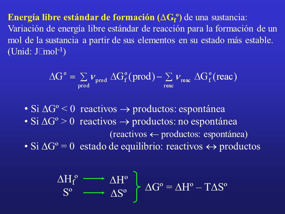 Energía libre estándar de formación ( G f º) de una sustancia: Variación de energía libre estándar de reacción para la formación de un mol de la susta