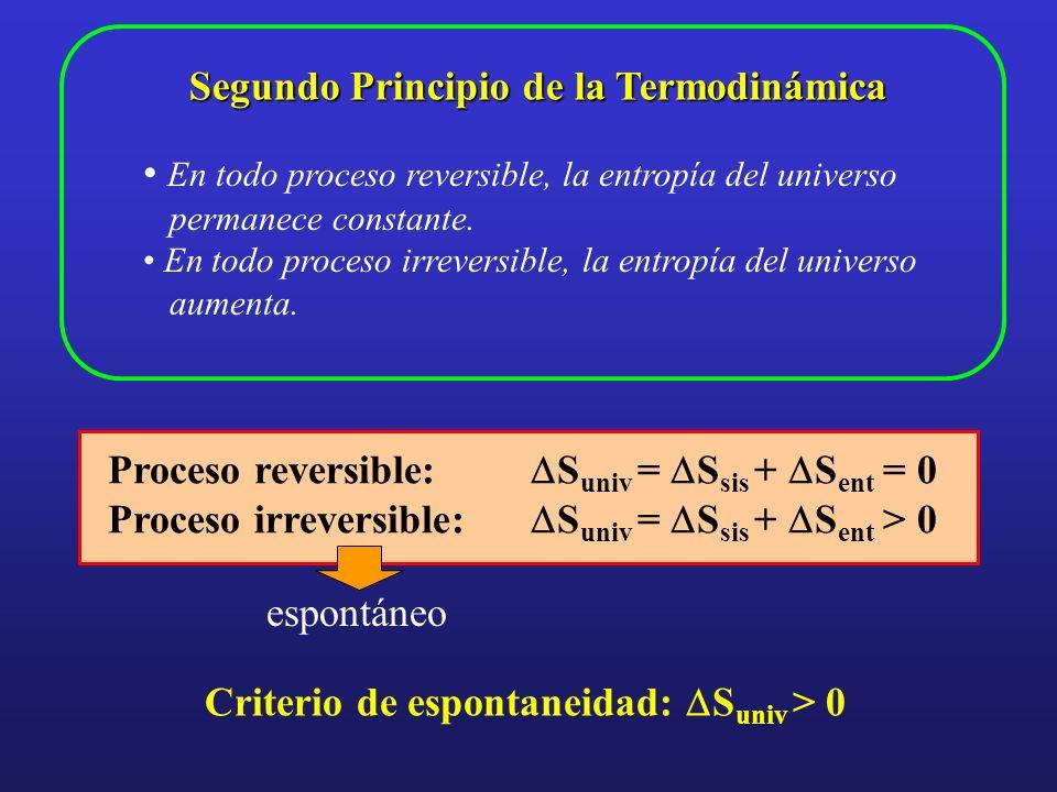 En todo proceso reversible, la entropía del universo permanece constante. En todo proceso irreversible, la entropía del universo aumenta. Segundo Prin