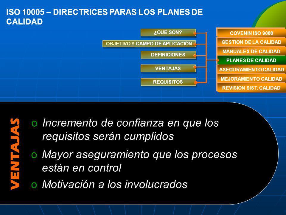 ISO 10011 – MÉTODOS DE REVISÓN DEL SC PLANEACIÓN DE AUDITORIA