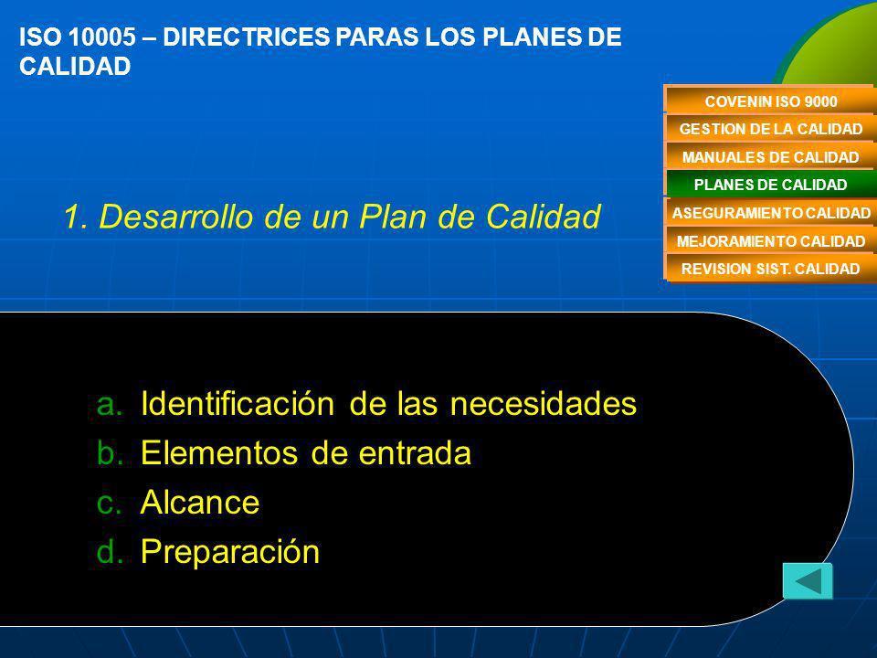 ISO 9004 – 4. GESTIÓN DE LA CALIDAD Esquema de cómo se ha aplicado esta serie: