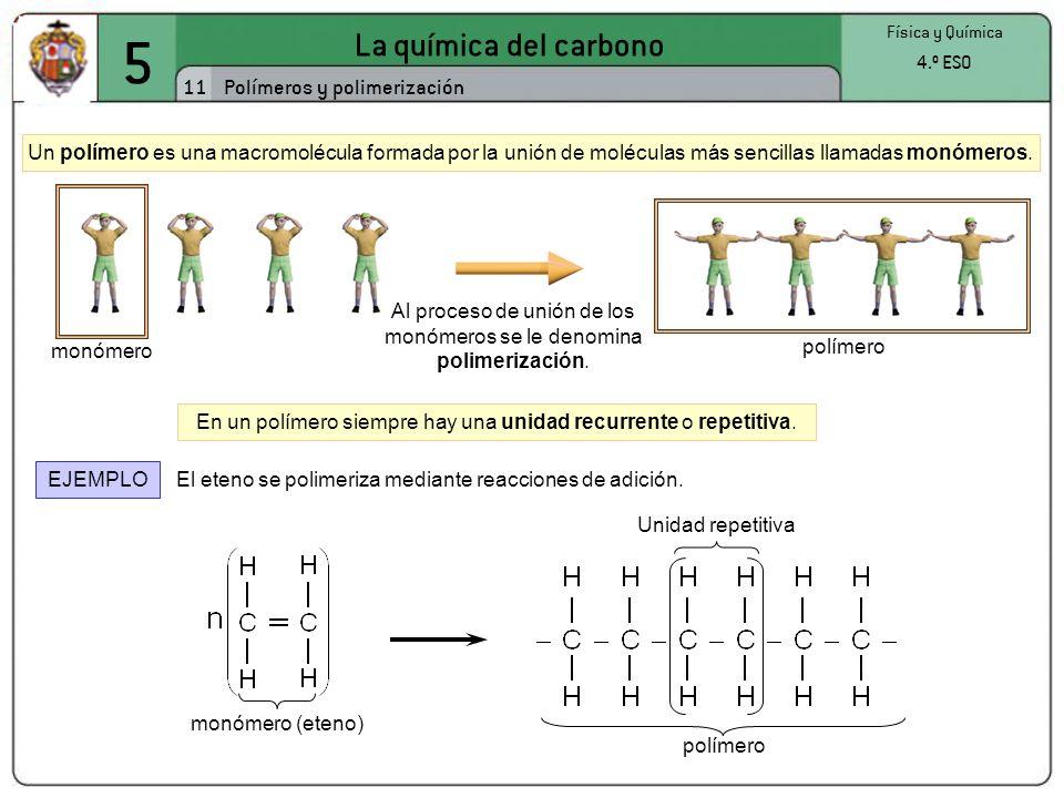 5 La química del carbono 11 Física y Química 4.º ESO Polímeros y polimerización Un polímero es una macromolécula formada por la unión de moléculas más