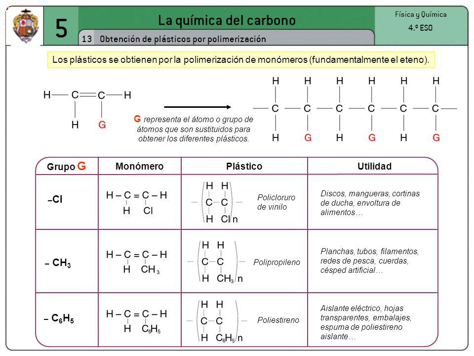 Grupo G MonómeroPlásticoUtilidad 5 La química del carbono 13 Física y Química 4.º ESO Obtención de plásticos por polimerización Los plásticos se obtie