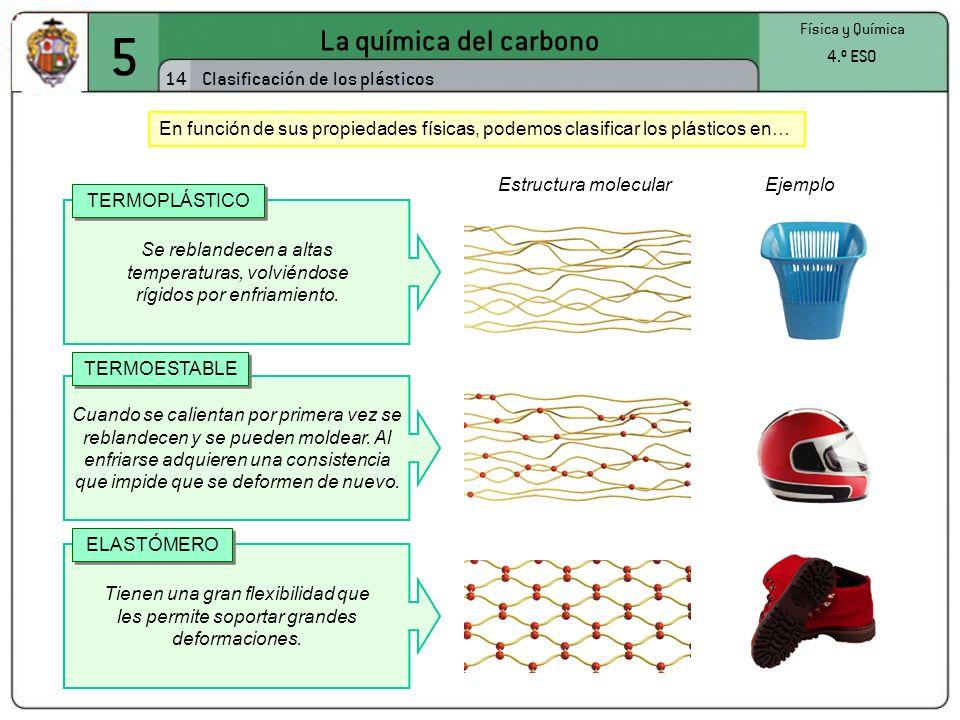 5 La química del carbono 14 Física y Química 4.º ESO Clasificación de los plásticos En función de sus propiedades físicas, podemos clasificar los plás