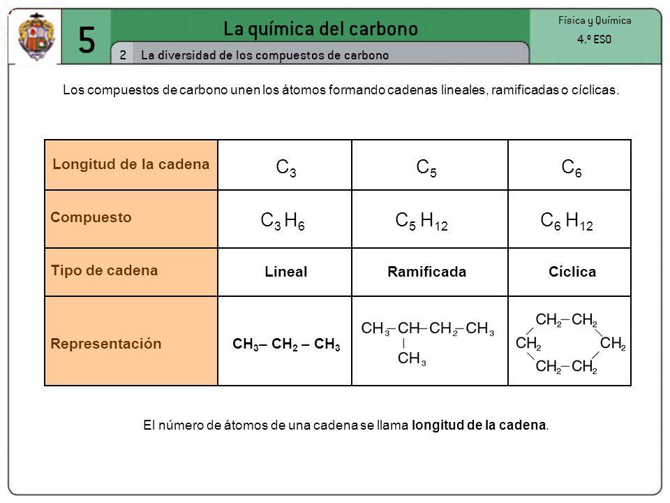 5 La química del carbono 2 Física y Química 4.º ESO La diversidad de los compuestos de carbono Los compuestos de carbono unen los átomos formando cade