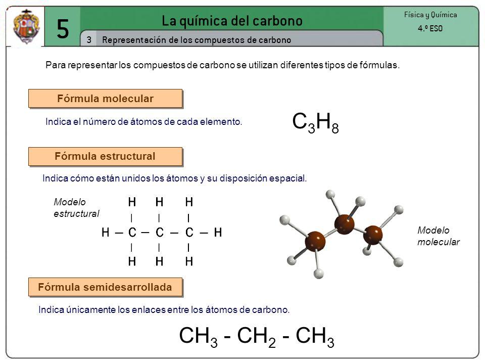 5 La química del carbono 3 Física y Química 4.º ESO Representación de los compuestos de carbono Para representar los compuestos de carbono se utilizan