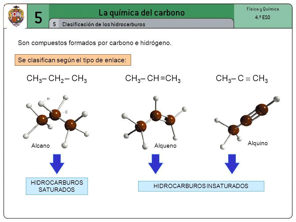 5 La química del carbono 5 Física y Química 4.º ESO Clasificación de los hidrocarburos Son compuestos formados por carbono e hidrógeno. Se clasifican