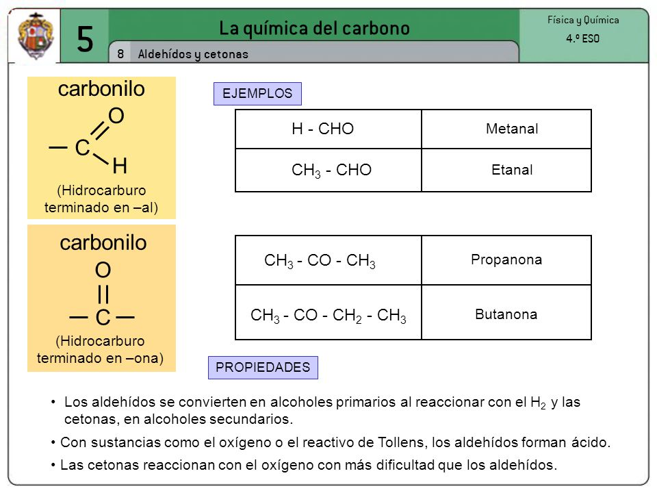 5 La química del carbono 8 Física y Química 4.º ESO Aldehídos y cetonas Propanona EJEMPLOS PROPIEDADES Los aldehídos se convierten en alcoholes primar