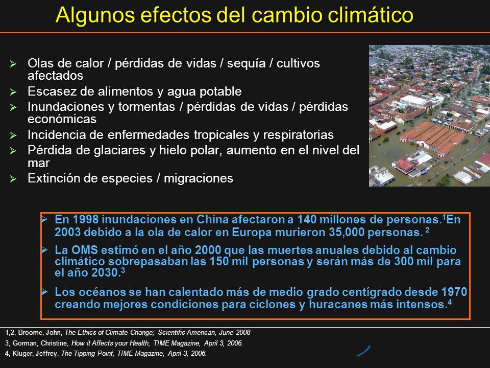 Algunos efectos del cambio climático Olas de calor / pérdidas de vidas / sequía / cultivos afectados Olas de calor / pérdidas de vidas / sequía / cult