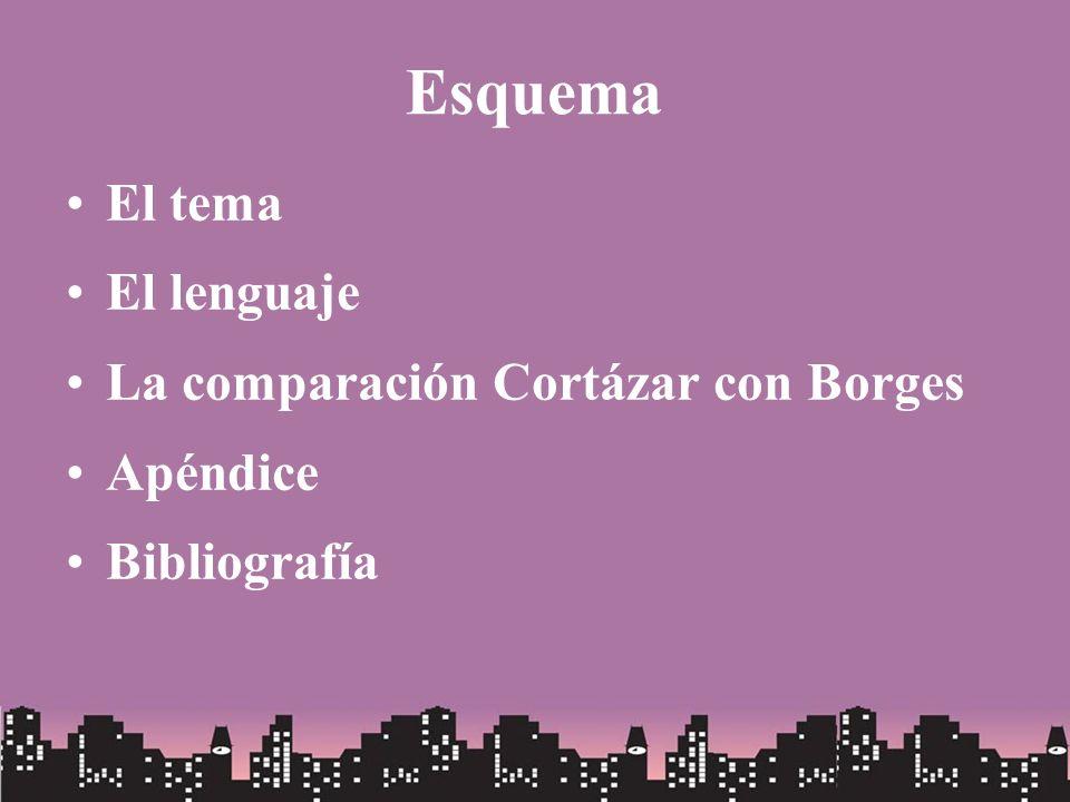 Esquema El tema El lenguaje La comparación Cortázar con Borges Apéndice Bibliografía