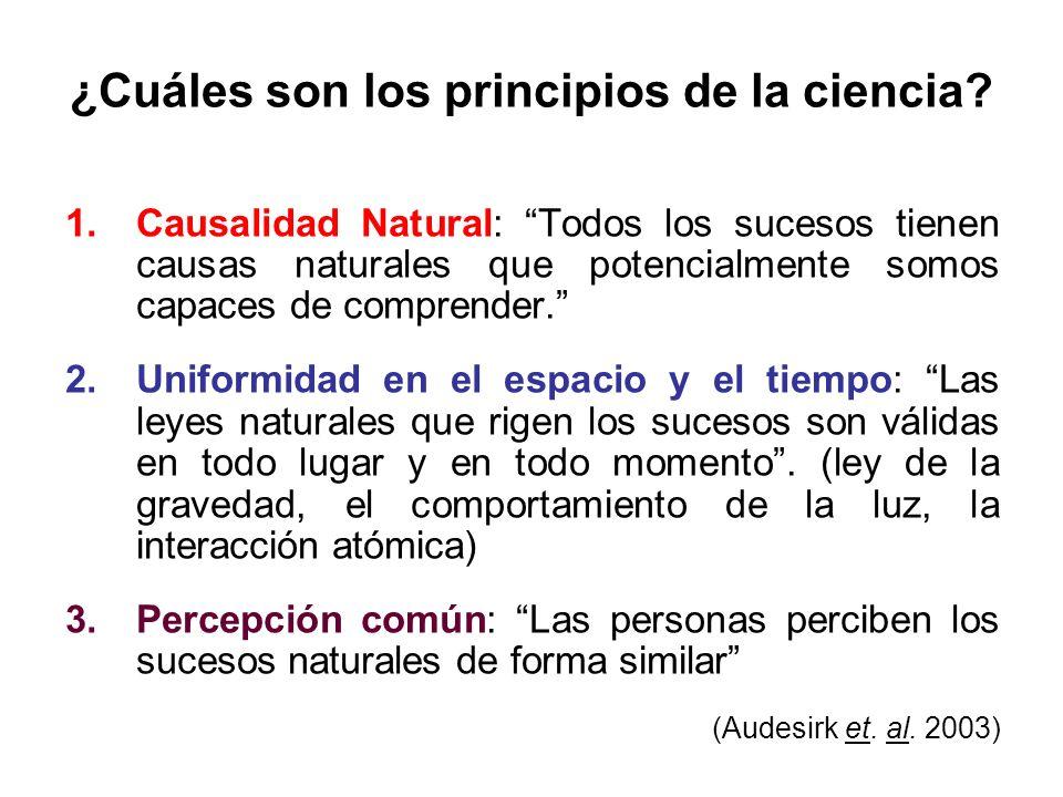 ¿Cuáles son los principios de la ciencia? 1.Causalidad Natural: Todos los sucesos tienen causas naturales que potencialmente somos capaces de comprend