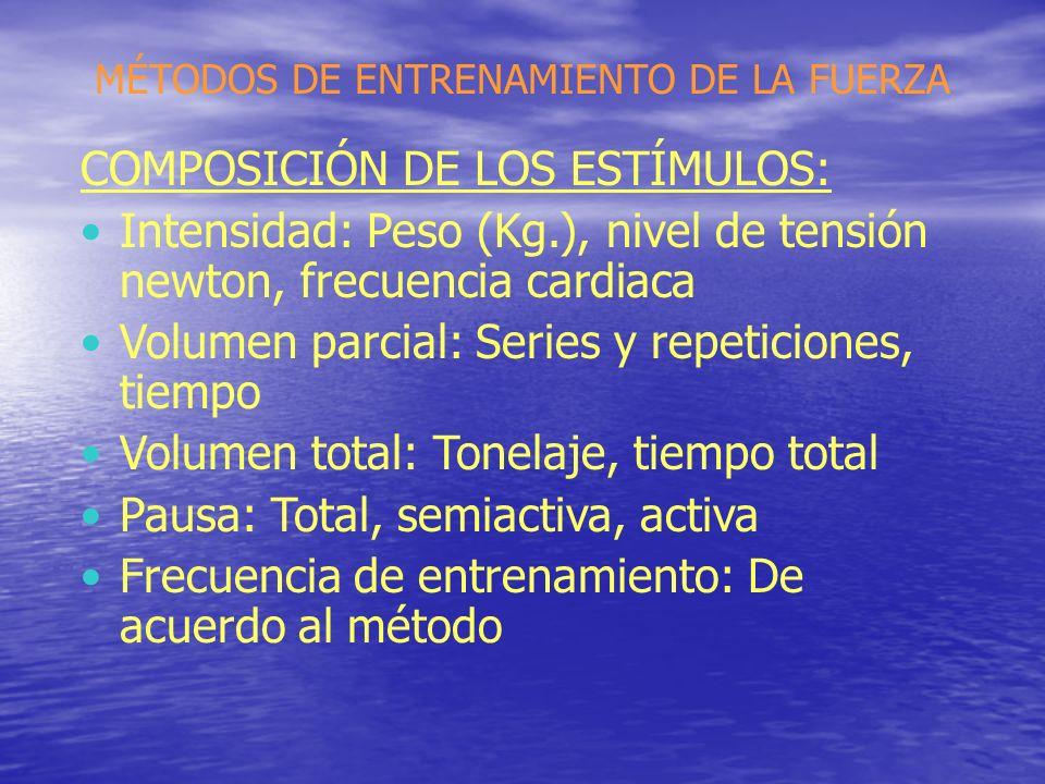 MÉTODOS DE ENTRENAMIENTO DE LA FUERZA COMPOSICIÓN DE LOS ESTÍMULOS: Intensidad: Peso (Kg.), nivel de tensión newton, frecuencia cardiaca Volumen parci