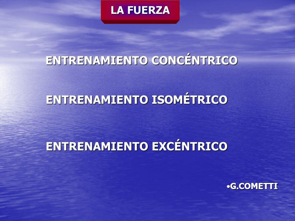 LA FUERZA ENTRENAMIENTO CONCÉNTRICO G.COMETTIG.COMETTI ENTRENAMIENTO EXCÉNTRICO ENTRENAMIENTO ISOMÉTRICO