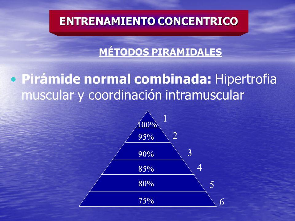Pirámide normal combinada: Hipertrofia muscular y coordinación intramuscular 100% 95% 90% 85% 80% 75% 1 2 3 4 5 6 ENTRENAMIENTO CONCENTRICO MÉTODOS PI
