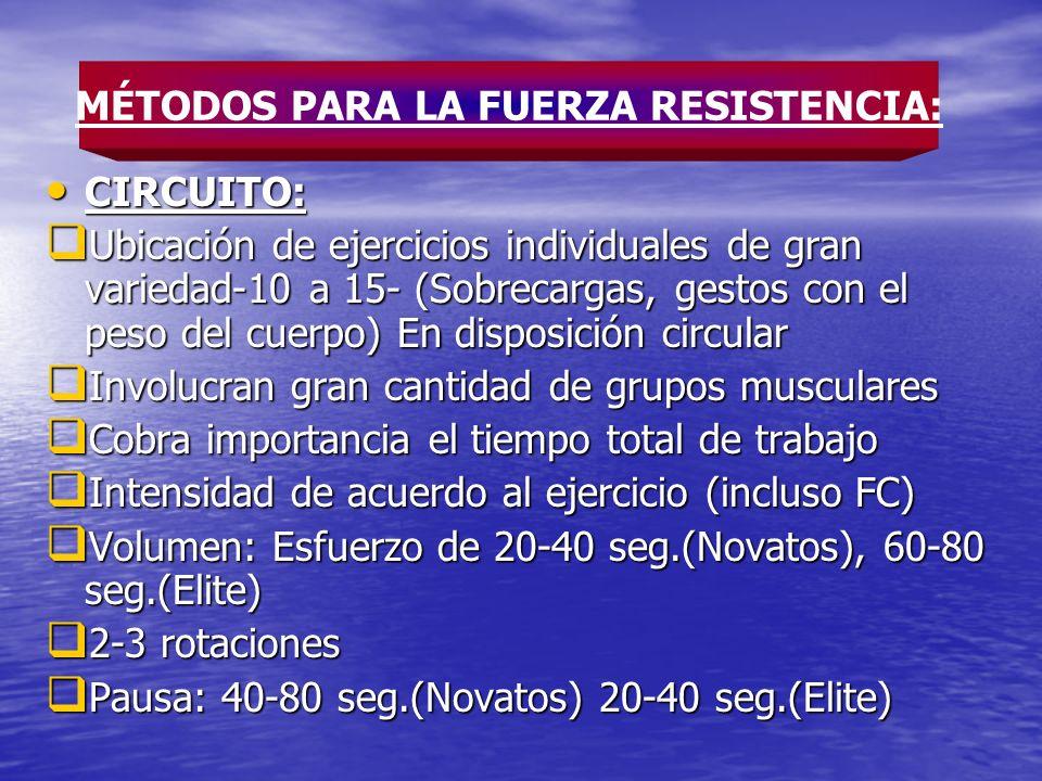 CIRCUITO: CIRCUITO: Ubicación de ejercicios individuales de gran variedad-10 a 15- (Sobrecargas, gestos con el peso del cuerpo) En disposición circula