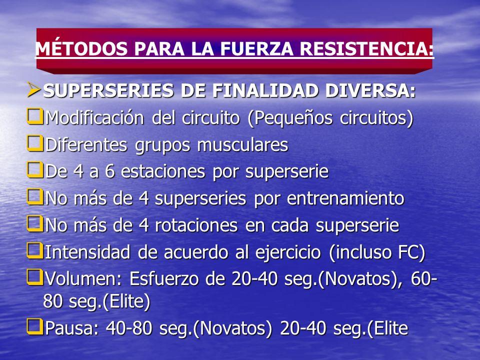 SUPERSERIES DE FINALIDAD DIVERSA: SUPERSERIES DE FINALIDAD DIVERSA: Modificación del circuito (Pequeños circuitos) Modificación del circuito (Pequeños