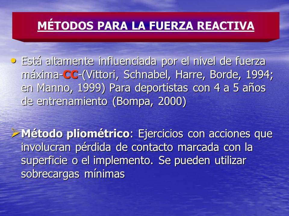 Está altamente influenciada por el nivel de fuerza máxima-CC-(Vittori, Schnabel, Harre, Borde, 1994; en Manno, 1999) Para deportistas con 4 a 5 años d