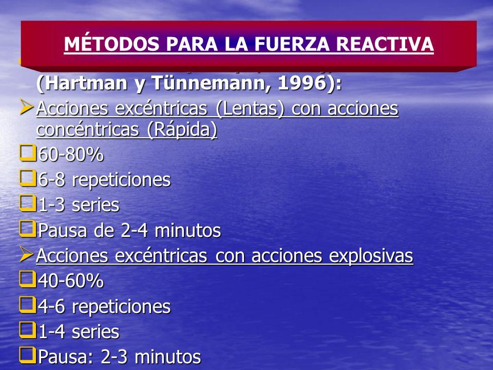 Método Maxex (Bompa, 2000), contraste (Hartman y Tünnemann, 1996): Método Maxex (Bompa, 2000), contraste (Hartman y Tünnemann, 1996): Acciones excéntr