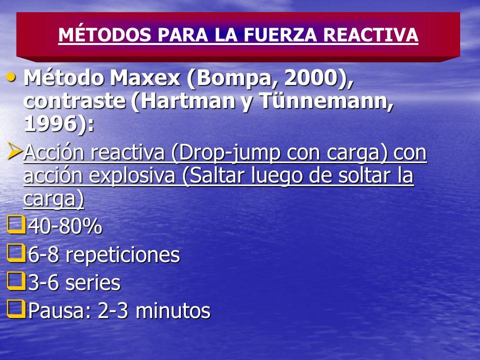 Método Maxex (Bompa, 2000), contraste (Hartman y Tünnemann, 1996): Método Maxex (Bompa, 2000), contraste (Hartman y Tünnemann, 1996): Acción reactiva