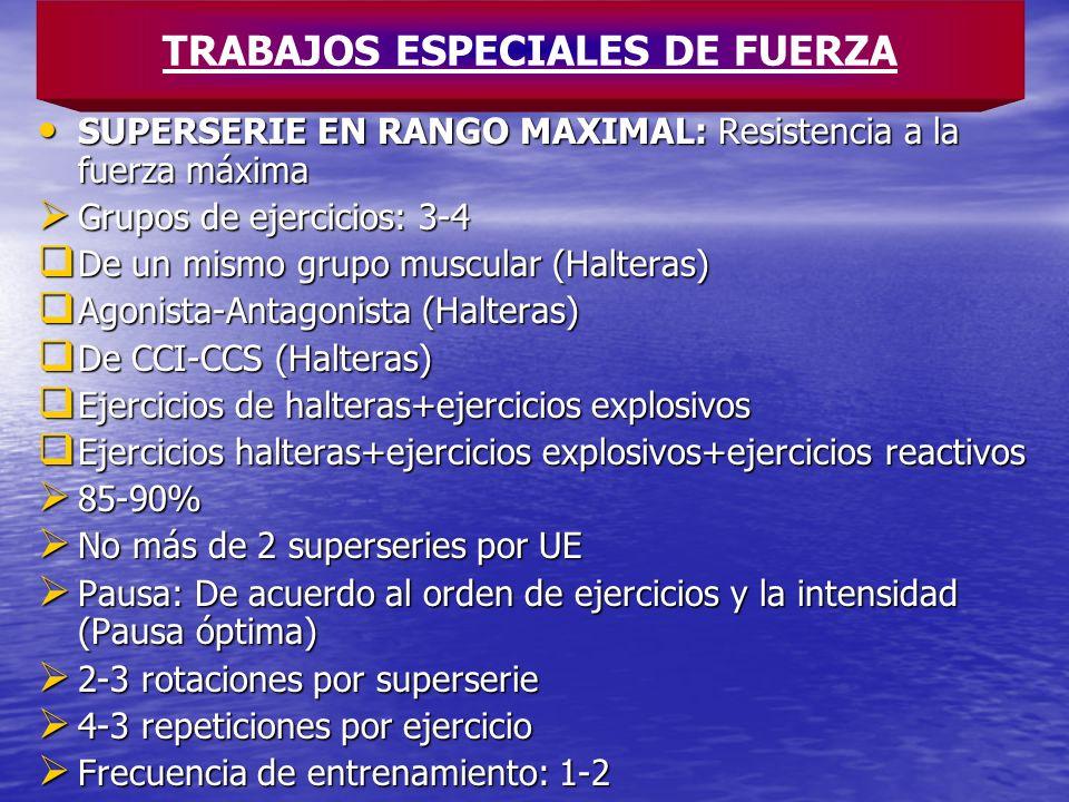 SUPERSERIE EN RANGO MAXIMAL: Resistencia a la fuerza máxima SUPERSERIE EN RANGO MAXIMAL: Resistencia a la fuerza máxima Grupos de ejercicios: 3-4 Grup