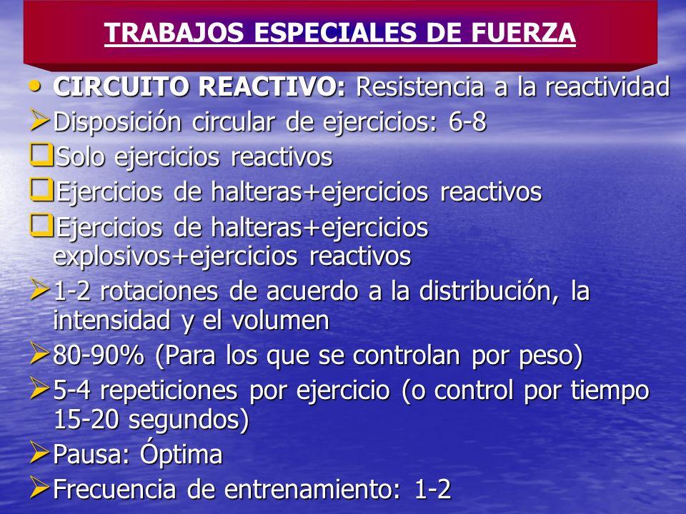 CIRCUITO REACTIVO: Resistencia a la reactividad CIRCUITO REACTIVO: Resistencia a la reactividad Disposición circular de ejercicios: 6-8 Disposición ci