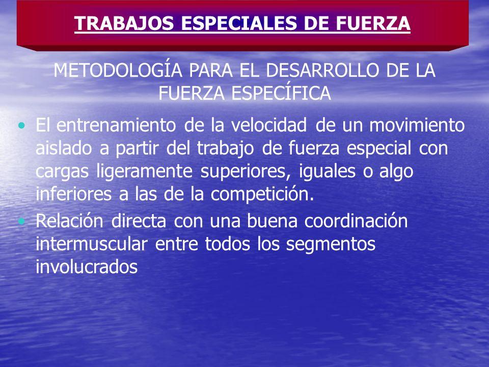 METODOLOGÍA PARA EL DESARROLLO DE LA FUERZA ESPECÍFICA El entrenamiento de la velocidad de un movimiento aislado a partir del trabajo de fuerza especi