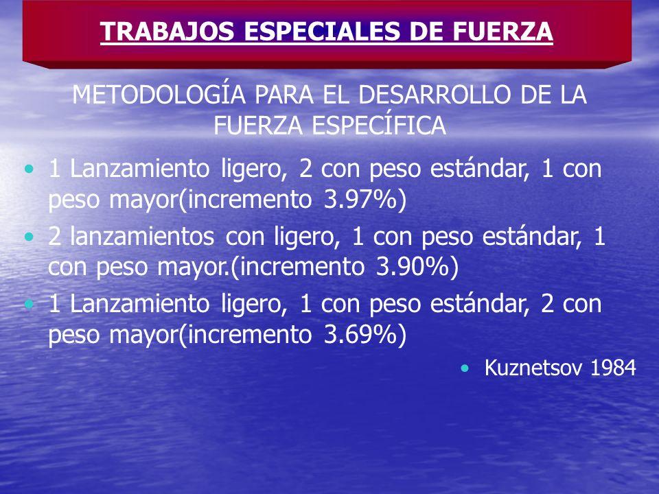 METODOLOGÍA PARA EL DESARROLLO DE LA FUERZA ESPECÍFICA 1 Lanzamiento ligero, 2 con peso estándar, 1 con peso mayor(incremento 3.97%) 2 lanzamientos co