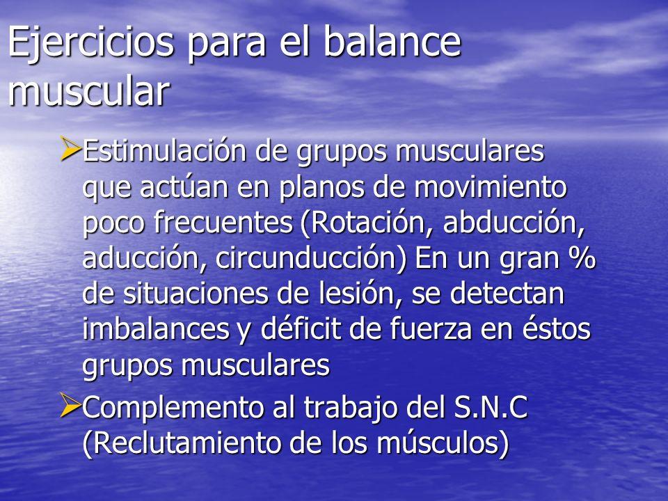 Ejercicios para el balance muscular Estimulación de grupos musculares que actúan en planos de movimiento poco frecuentes (Rotación, abducción, aducció