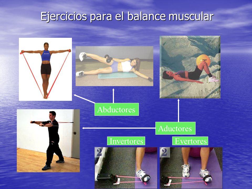 Ejercicios para el balance muscular Abductores Aductores InvertoresEvertores