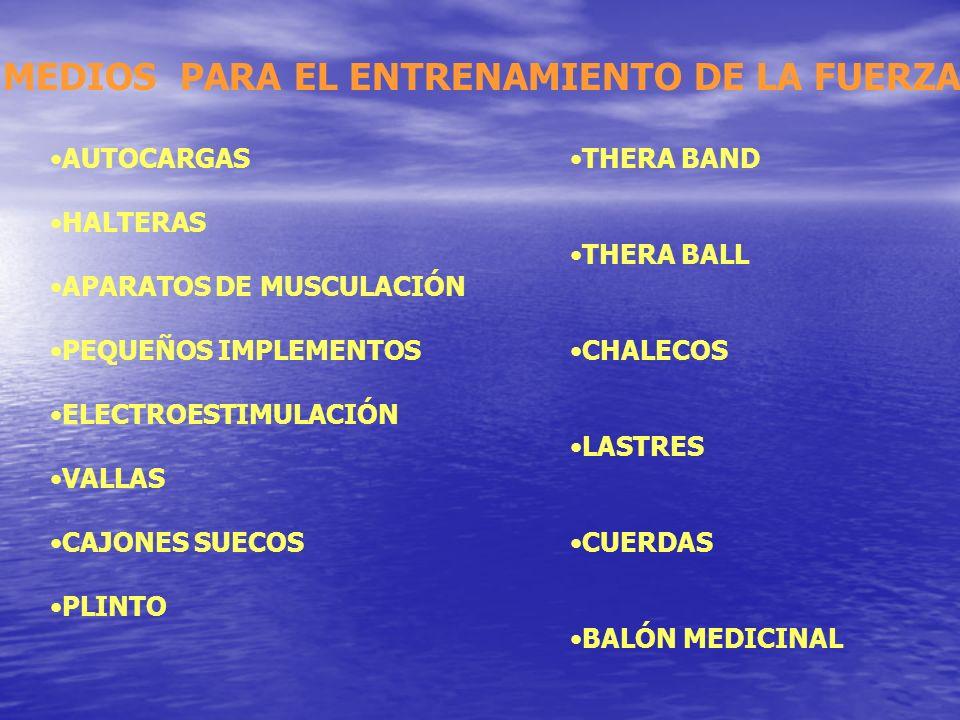 INTERVALOS (Denominación cubana): INTERVALOS (Denominación cubana): Ubicación de pares de ejercicios Ubicación de pares de ejercicios Dos de musculación de segmentos diferentes Dos de musculación de segmentos diferentes 1 de musculación y uno de movilidad o atlético 1 de musculación y uno de movilidad o atlético 50-60% 50-60% 4-6 intervalos (8-12 ejercicios) 4-6 intervalos (8-12 ejercicios) 10-15 repeticiones 10-15 repeticiones Pausa entre intervalos: 40-90 segundos Pausa entre intervalos: 40-90 segundos Frecuencia de entrenamiento: 3-4 Frecuencia de entrenamiento: 3-4 MÉTODOS PARA LA FUERZA RESISTENCIA: