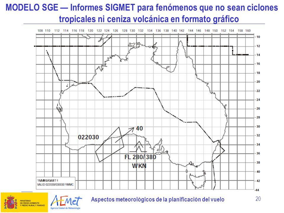 Aspectos meteorológicos de la planificación del vuelo 20 MODELO SGE Informes SIGMET para fenómenos que no sean ciclones tropicales ni ceniza volcánica