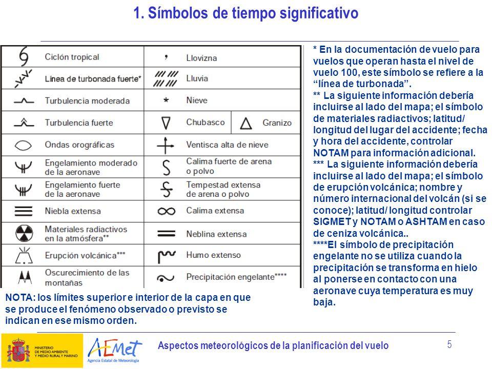 Aspectos meteorológicos de la planificación del vuelo 5 1. Símbolos de tiempo significativo * En la documentación de vuelo para vuelos que operan hast