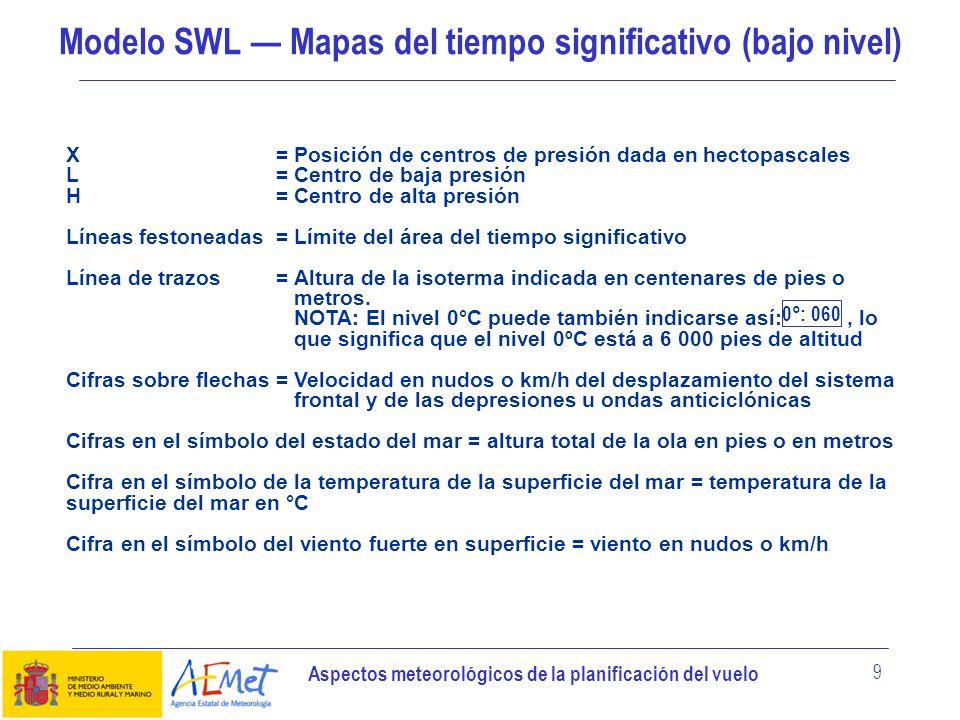 Aspectos meteorológicos de la planificación del vuelo 9 Modelo SWL Mapas del tiempo significativo (bajo nivel) X = Posición de centros de presión dada