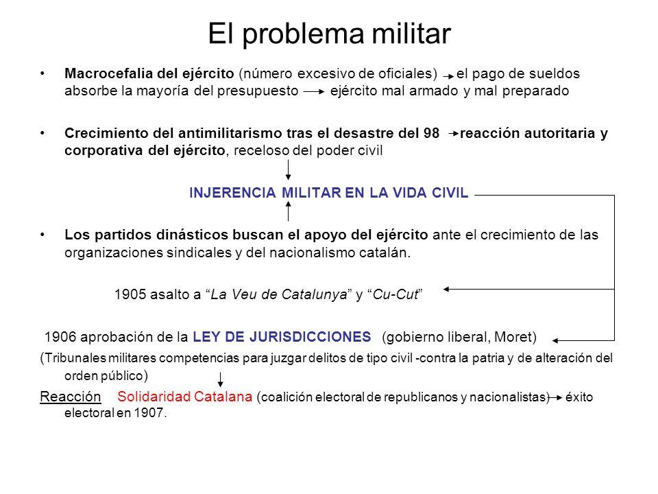 El problema militar Macrocefalia del ejército (número excesivo de oficiales) el pago de sueldos absorbe la mayoría del presupuesto ejército mal armado