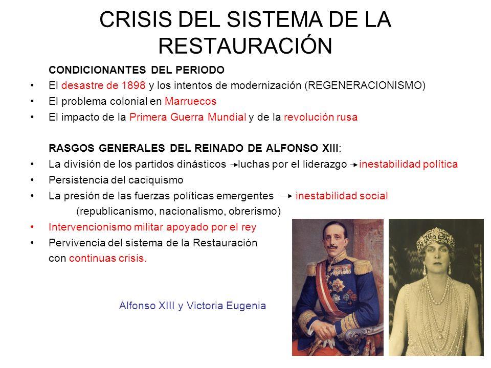 CRISIS DEL SISTEMA DE LA RESTAURACIÓN CONDICIONANTES DEL PERIODO El desastre de 1898 y los intentos de modernización (REGENERACIONISMO) El problema co