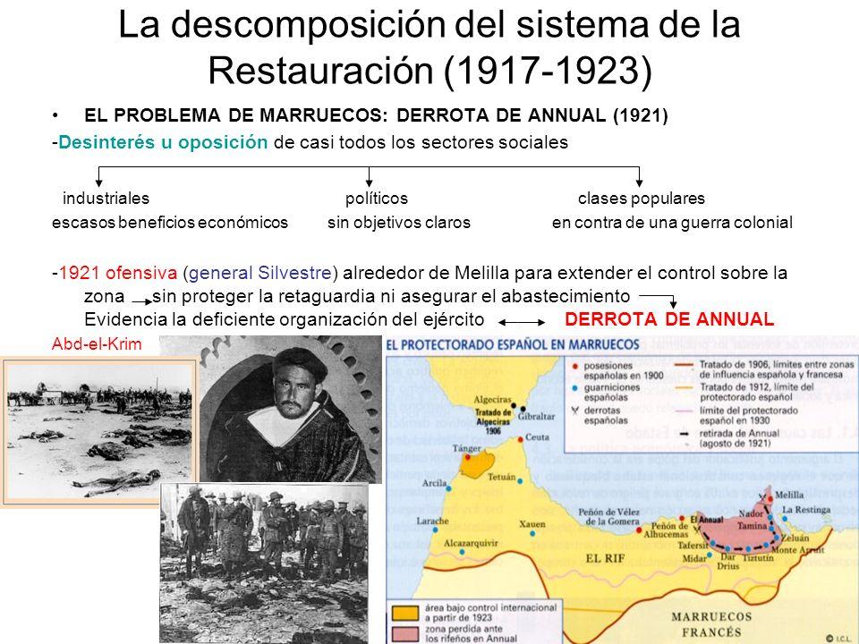 La descomposición del sistema de la Restauración (1917-1923) EL PROBLEMA DE MARRUECOS: DERROTA DE ANNUAL (1921) -Desinterés u oposición de casi todos