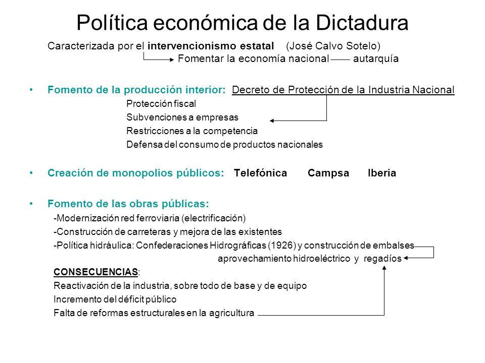 Política económica de la Dictadura Caracterizada por el intervencionismo estatal (José Calvo Sotelo) Fomentar la economía nacional autarquía Fomento d