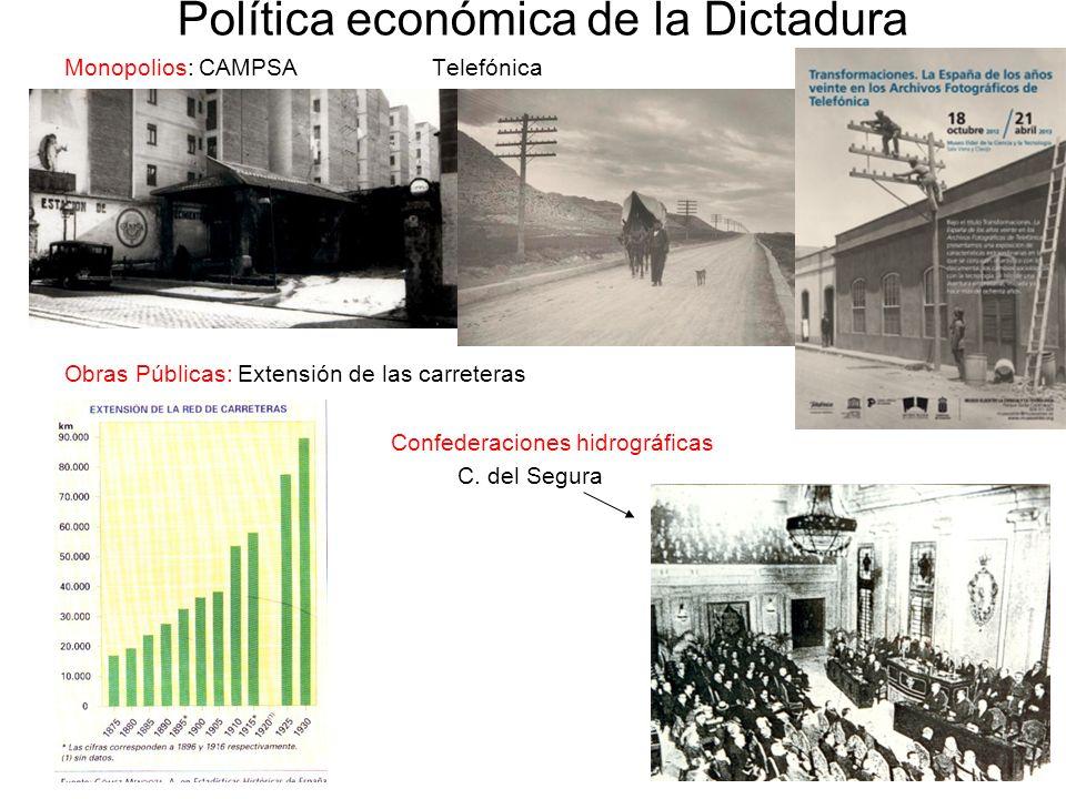 Política económica de la Dictadura Monopolios: CAMPSA Telefónica Obras Públicas: Extensión de las carreteras Confederaciones hidrográficas C. del Segu
