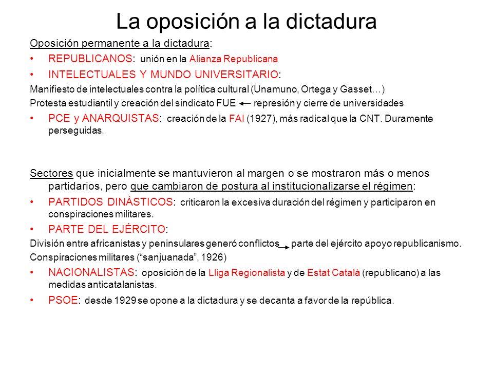La oposición a la dictadura Oposición permanente a la dictadura: REPUBLICANOS: unión en la Alianza Republicana INTELECTUALES Y MUNDO UNIVERSITARIO: Ma