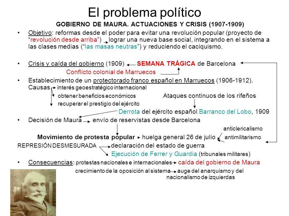 El problema político GOBIERNO DE MAURA. ACTUACIONES Y CRISIS (1907-1909) Objetivo: reformas desde el poder para evitar una revolución popular (proyect