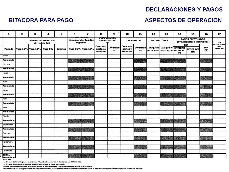 DECLARACIONES Y PAGOS BITACORA PARA PAGOASPECTOS DE OPERACION
