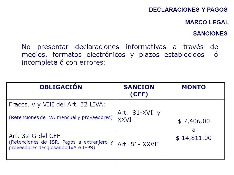 DECLARACIONES Y PAGOS MARCO LEGAL SANCIONES No presentar declaraciones informativas a través de medios, formatos electrónicos y plazos establecidos ó