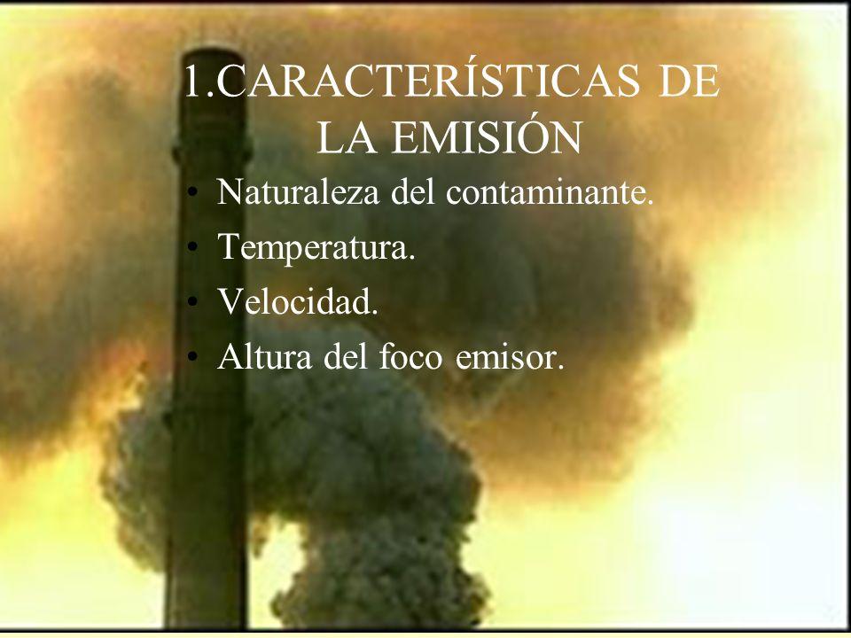 1.CARACTERÍSTICAS DE LA EMISIÓN Naturaleza del contaminante.