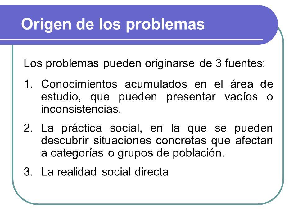 Origen de los problemas Los problemas pueden originarse de 3 fuentes: 1.Conocimientos acumulados en el área de estudio, que pueden presentar vacíos o